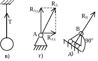 Расчетно-графическая работа — как оформить правильно и пошаговая инструкция