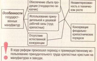 Мануфактуры в россии xvii в. — для студента
