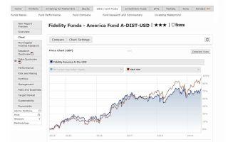 Инвестиционные фонды — для студента