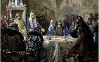 Реформы русской православной церкви. раскол — для студента