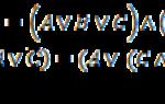 Как можно решить задачу по математике — логический подход и алгоритм действий