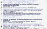 Вся правда о cyberleninka.ru — электронная научная библиотека — для студента