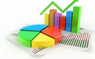 Как написать отчет по производственной практике — важная информация с примерами