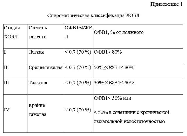 Оформление реферата по ГОСТУ в 2018-2020 году (образец и пример) - Для студента