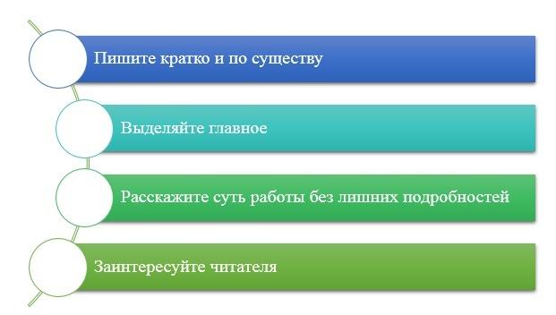 Как написать аннотацию к курсовой работе - примеры и образцы - Для студента