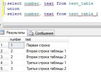 Операция объединения в SQL - Для студента