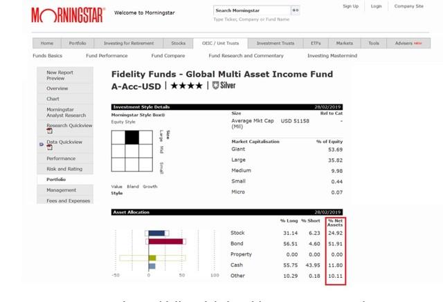 Инвестиционные фонды - Для студента