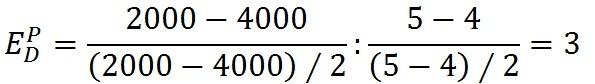 Эластичность спроса относительно цены и отклонения от закона спроса - Для студента