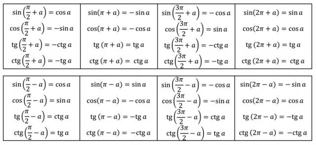Функции приведения типов - Для студента