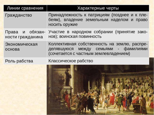 Гражданские войны 40-30-х гг. до н.э. Падение республики - Для студента