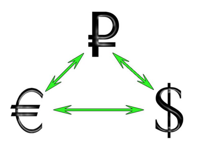Интеграционные процессы в мировой экономике - Для студента
