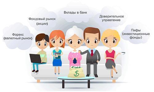 Инвестиции в ценные бумаги - Для студента