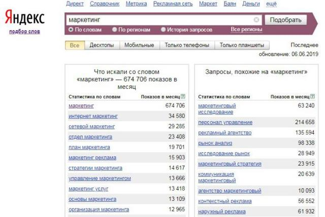 Поиск научных статей по ключевым словам в интерете: поисковики и сайты для поиска - Для студента
