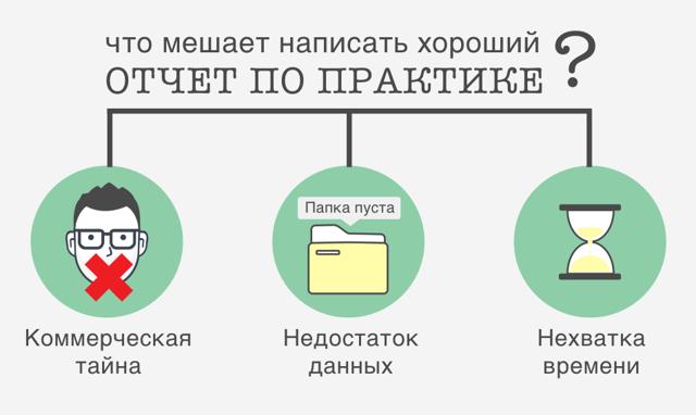 Как написать отчет по производственной практике - Для студента