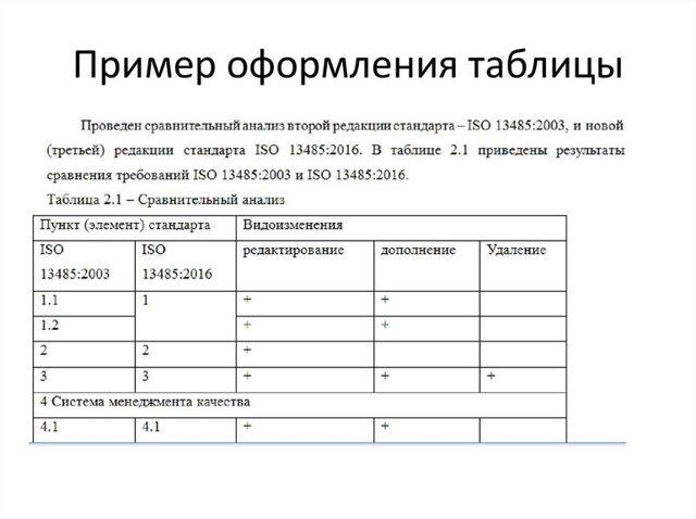 Оформление приложений по ГОСТу в 2020 г (образец) - Для студента
