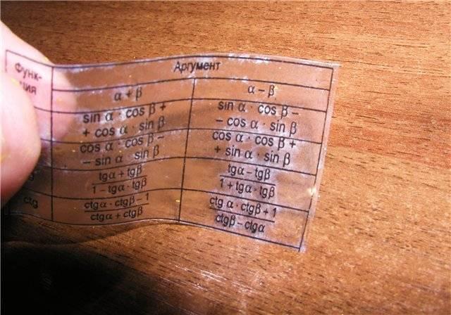 ТОП-14 видов шпаргалок на экзамен и зачет, какие бывают в жизни - Для студента
