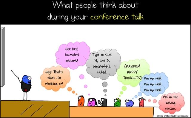 Как написать доклад на конференцию правильно. Как составить научный доклад на научную конференцию - Для студента
