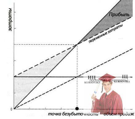 Расчетно-графическая работа — как оформить правильно - Для студента