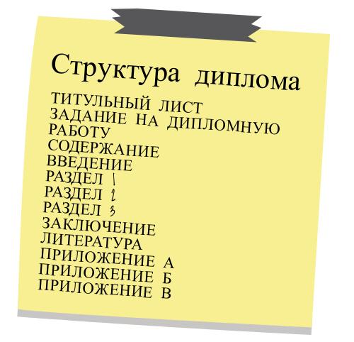 Как составить план дипломной работы (образец) - Для студента