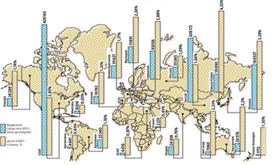 Научно-техническая революция и мировое хозяйство - Для студента