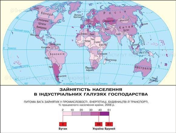 Структура населения мира - Для студента