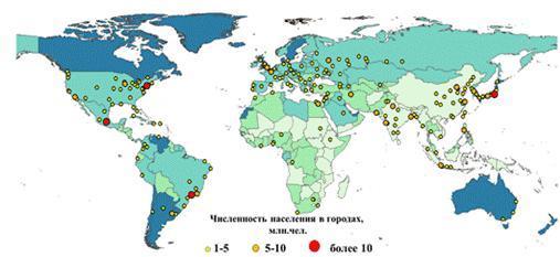 Городское и сельское население - Для студента